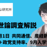 【最新世論分析】内閣支持率暴落!九月入学も不評!?