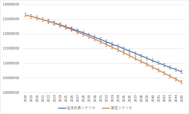 この国は既に終わっている:少子高齢化